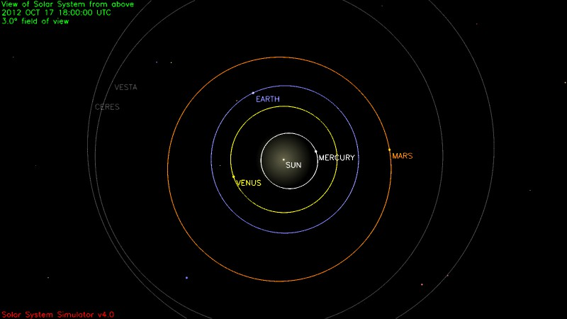 Plot of the inner solar system on October 17, 2012 (courtesy NASA/JPL-Caltech)