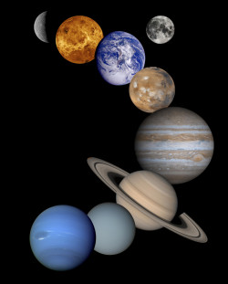 The Eight Planets, Pluto & the Moon