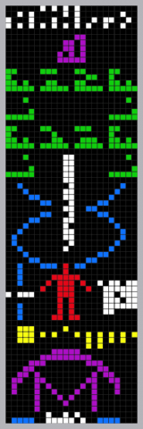 The Arecibo message was broadcast into space a single time via frequency modulated radio waves at a ceremony to mark the remodeling of the Arecibo radio telescope in Puerto Rico on 16 November 1974. (Credit: Arne Nordmann)